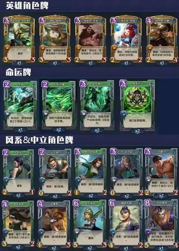 英雄战歌风系卡牌怎么搭配好 风系卡牌最强组合搭配技巧攻略图片