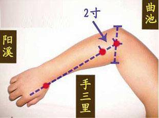 手手穴位_落枕脖子僵硬颈椎病2个穴位按按立刻缓解