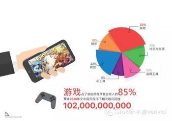 有没有一种工作,玩手机游戏还能挣钱?vv手游_