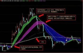 银行专项整治股权违规和关联交易