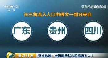 中国最穷十大城市排名_全国十大城市人口排名