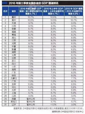 gdp总值_去年广东GDP总值5.71万亿 增8.2