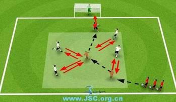 教练角足球技术:热身练习之墙式传球(9岁以上