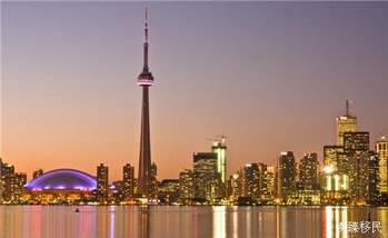 2017移民加拿大的方法和移民配额计划详解!_