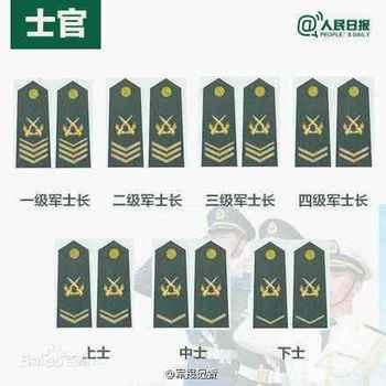 中国解放军军衔等级和对应军职图解图片