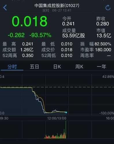 a股最便宜的股票_a股最便宜的股票 揭秘a股暴跌背后真相