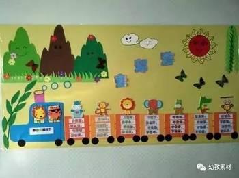 幼儿园五一劳动节环创欣赏