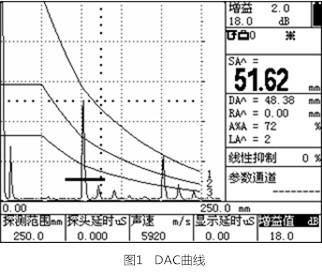 什么是超声波探伤dac曲线?
