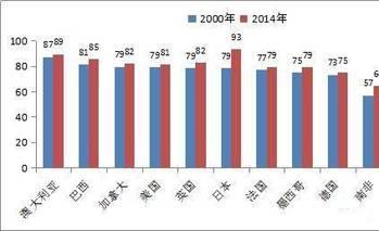 四川人口有多少_我国人口多少亿