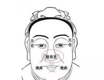 额头有的面相好不好 额头面相解析(图文) 八字算命网