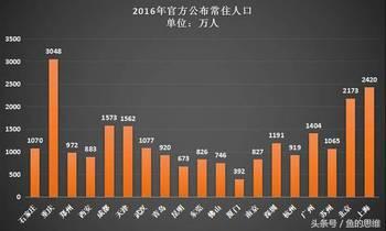 宏观经济全部都是总量分析吗_武汉宏观区位分析图