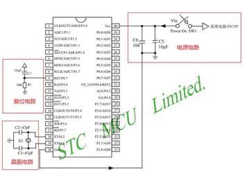stc12c5a60s2单片机最小系统组成非常简单,包括一个电源电路,一个复位