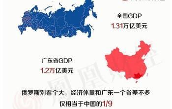 俄罗斯经济总量相当广东省_俄罗斯经济分布图