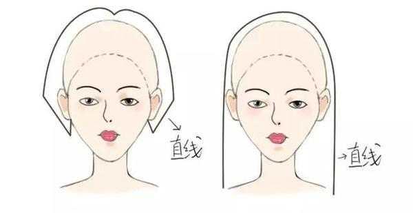 教你各种脸型,怎么选择发型?(详细图解)