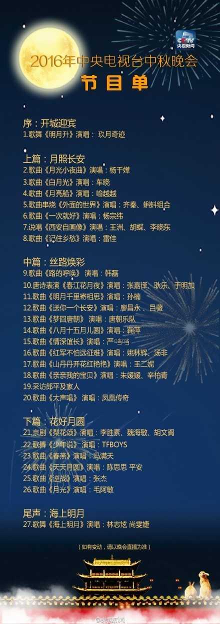 2016年中央電視臺中秋晚會節目單圖片