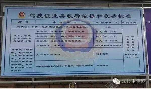 2013c1科目三考�_陇南西成考场考科目三的学员们注意!考试路线变了