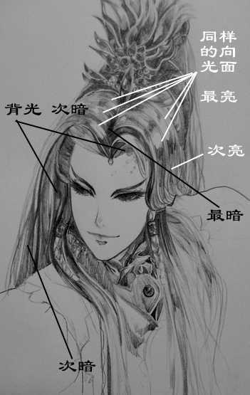漫画素描的头发怎么才能画得又顺又美?(多图)