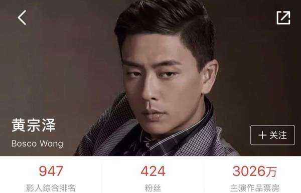 香港电影演员_香港电影里最受欢迎的射手座男演员竟然是他