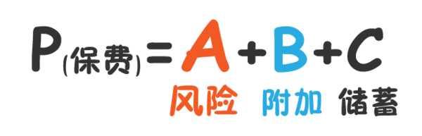 中国社会保险图标矢量