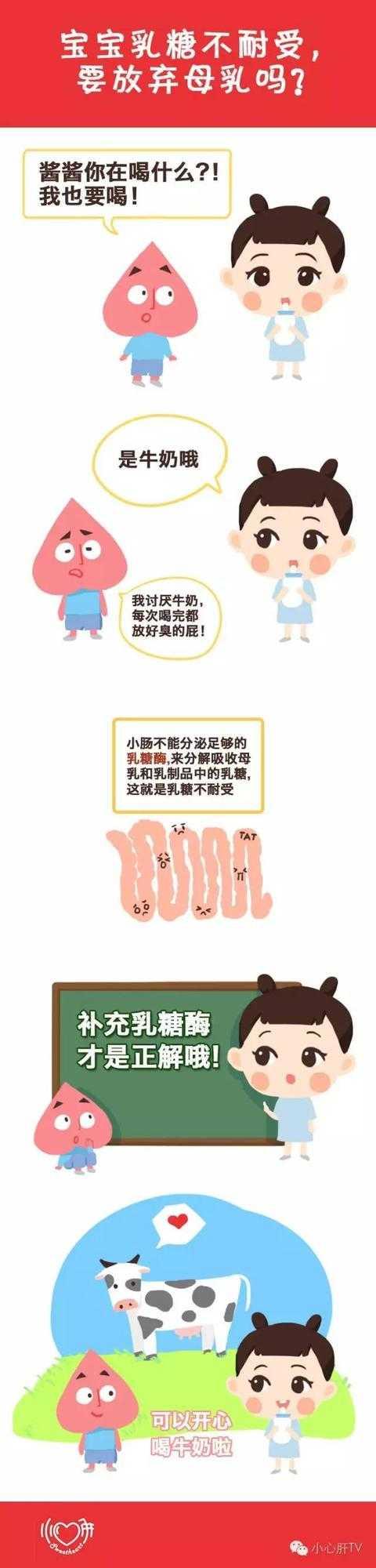 首部母乳喂养法规