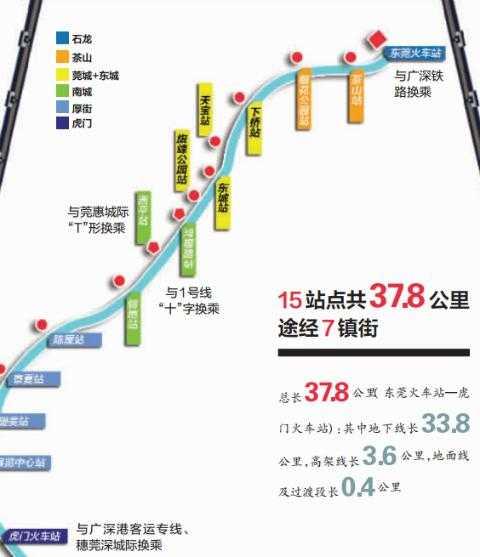 圳现在开了几条地铁线了,石岩那边能不能坐地铁图片