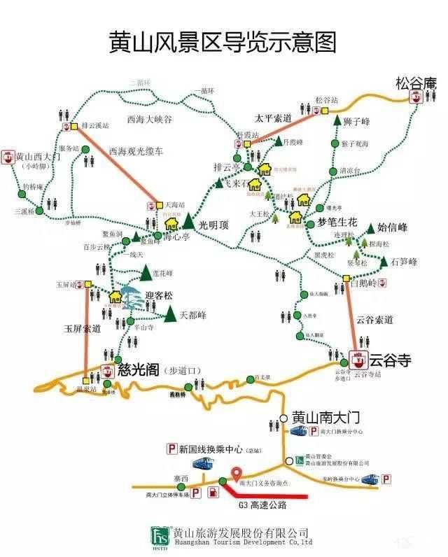 旅游 文章详情  一日游推荐线路:  线路1:黄山南大门→云谷寺景观区
