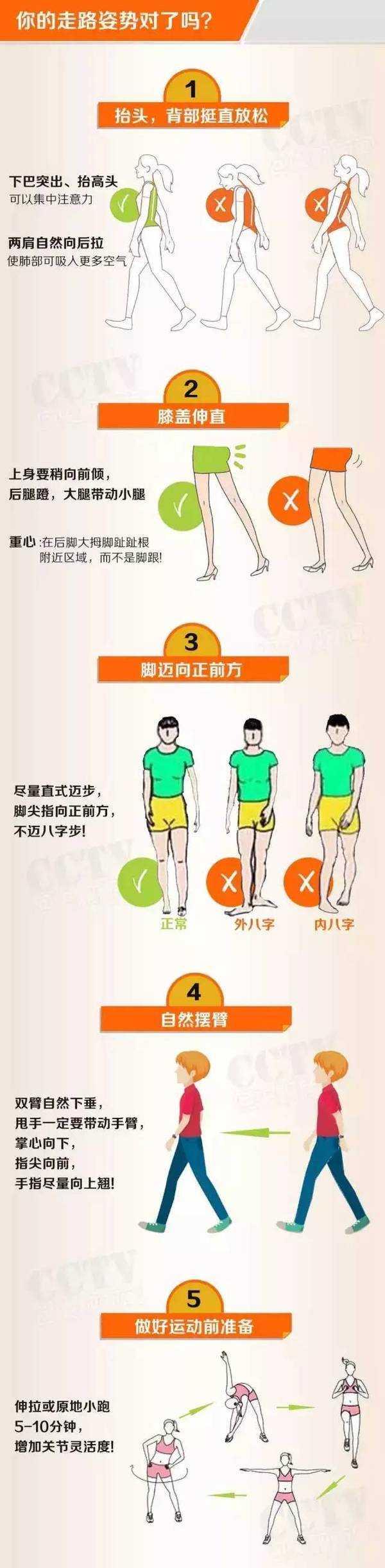 正確的走路姿勢圖圖片