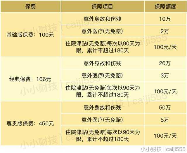 汽车异地保险怎么理赔 人保车险常识 PICC中国人保... 中国人保财险