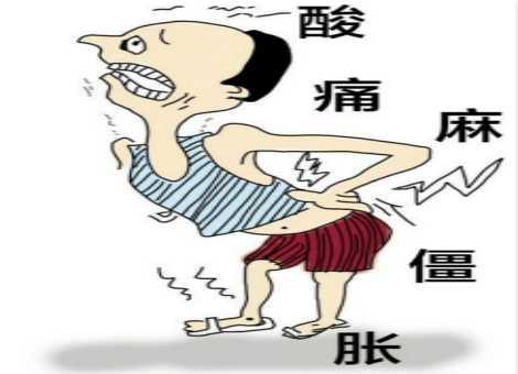 为什么腰腿酸胀疼痛 怎么治疗?图片