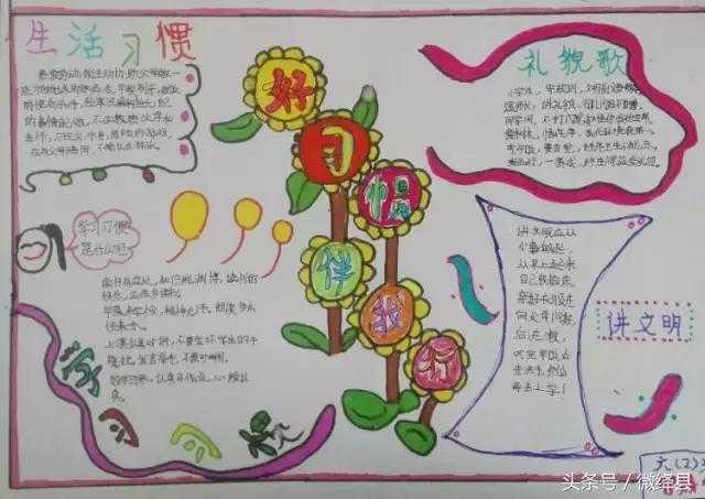 """66350359(微信同号) 绛县第三实验小学""""好习惯伴我行""""优秀手抄报作品"""