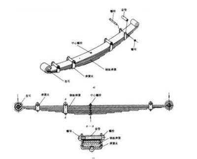 复合材料板簧结构设计中需要考虑的若干问题