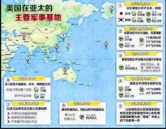一,东北亚基地群图片