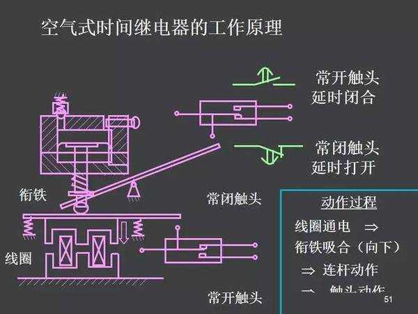 电气控制原理图讲解