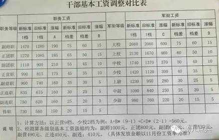 鋼筋加工機械資_九八考資和新華考資哪個好_部隊加工資