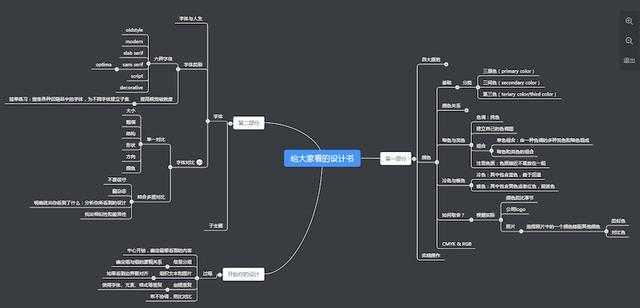 树形结构+思维导图,幕布让文档呈现更条理化