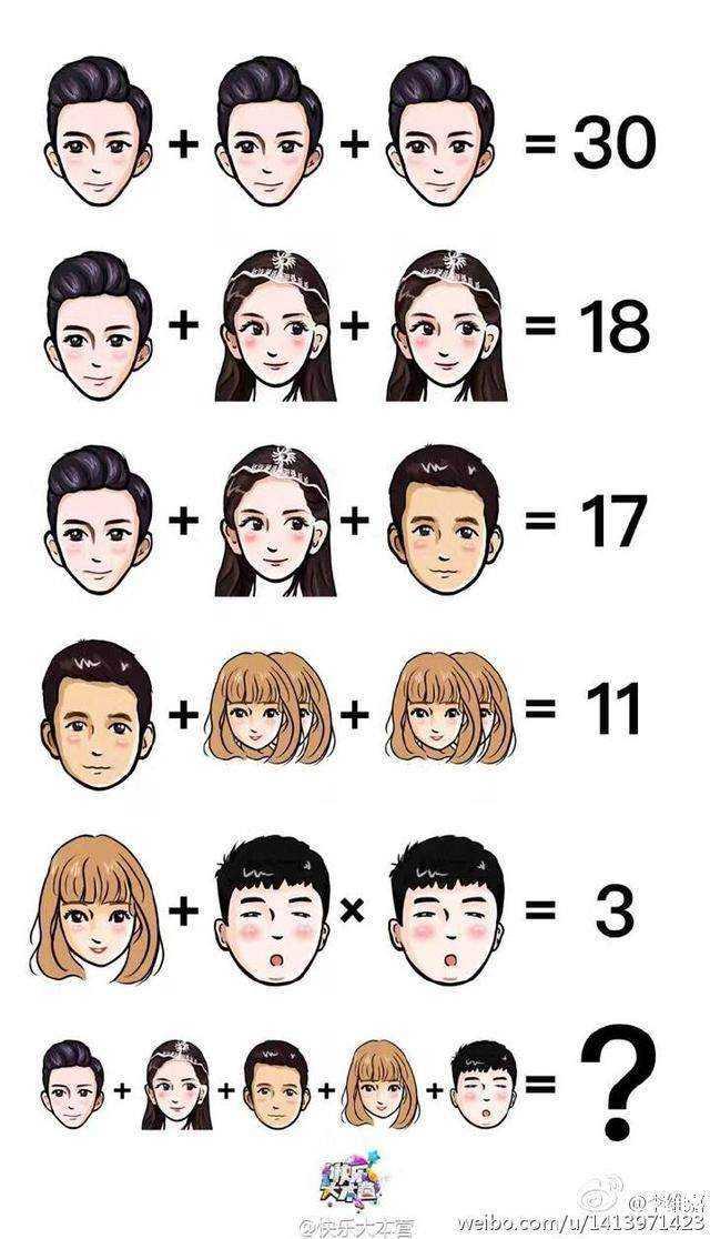 就如图所示,何炅的地位是10,谢娜则是4.李维嘉是3,吴昕是2.图片