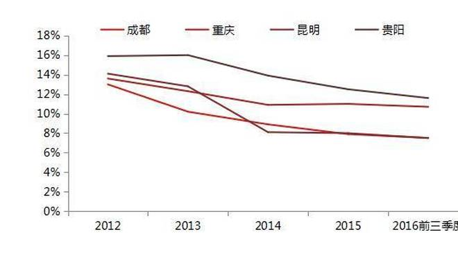 GDP压力大_重磅数据 一季度GDP下降6.8 ,稳增长压力仍大,逆周期调节仍需加码(2)