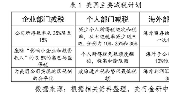 连平 中国有必要在税制改革方面加大力度