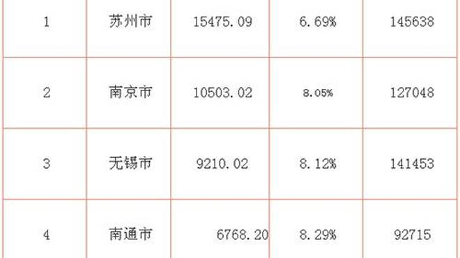 徐州人口流出_行业潜规则曝光 徐州人常吃的这种肉可能会要命 已有人中毒身