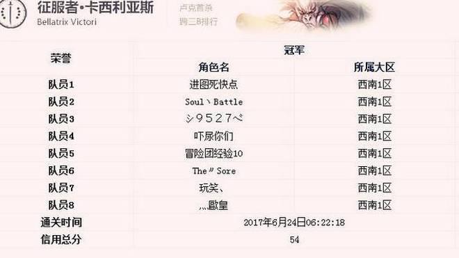 3b学校排行榜_2015年广东3B院校排名参考