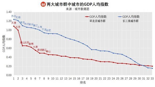 茂名市电白区人均gdp_茂名 GDP总量最大的是电白区,不得不承认事实(2)